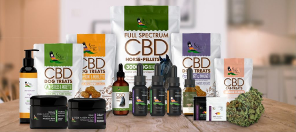 Becoming A CBD Distributor